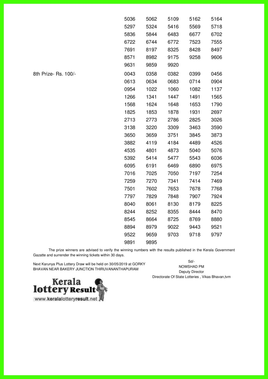 Karunya Plus LOTTERY NO. KN-266th DRAW held on 23.05.2019-page-002