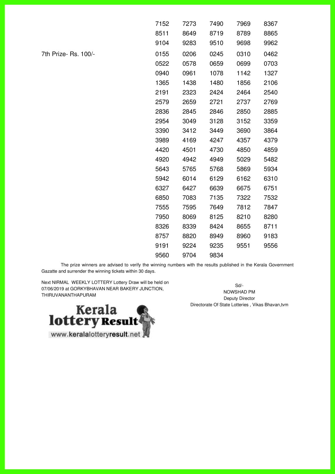 NIRMAL WEEKLY LOTTERY LOTTERY NO. NR-123rd DRAW held on 31.05.2019-page-002