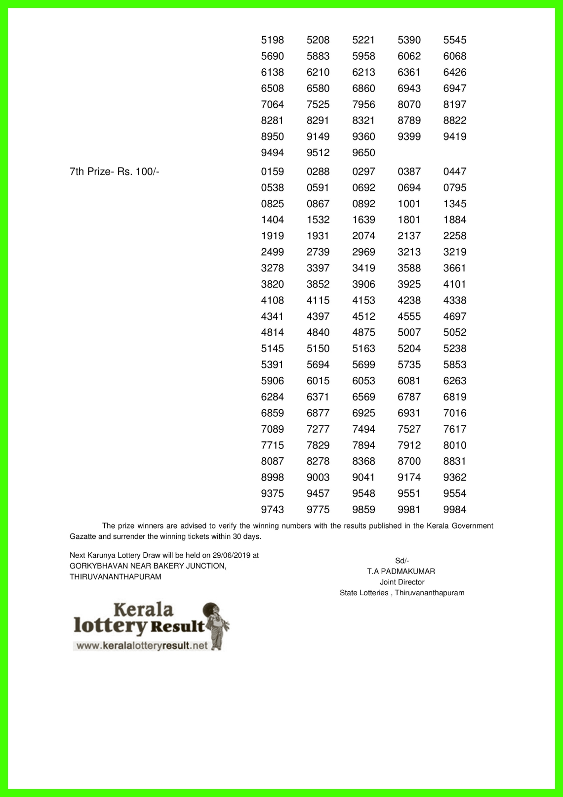 Karunya LOTTERY NO. KR-401st DRAW held on 22.06.2019-page-002