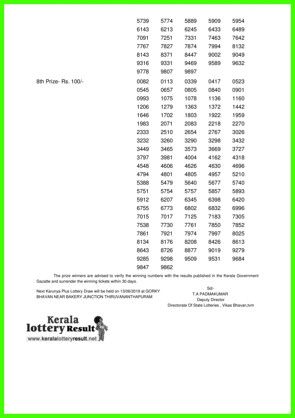Karunya Plus LOTTERY NO. KN-268th DRAW held on 06.06.2019-page-002