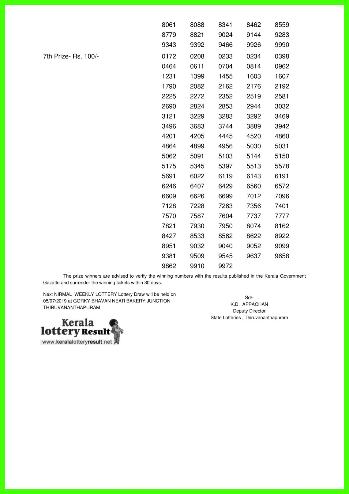 NIRMAL WEEKLY LOTTERY LOTTERY NO. NR-127th DRAW held on 28.06.2019-page-002