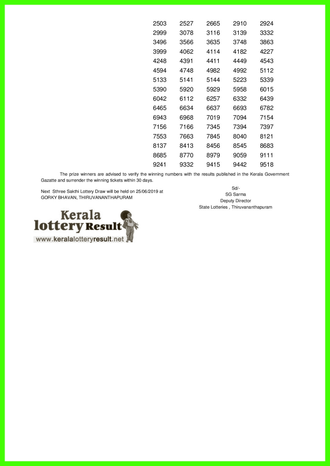 Sthree Sakthi LOTTERY NO. SS-162nd DRAW held on 18.06.2019-page-002