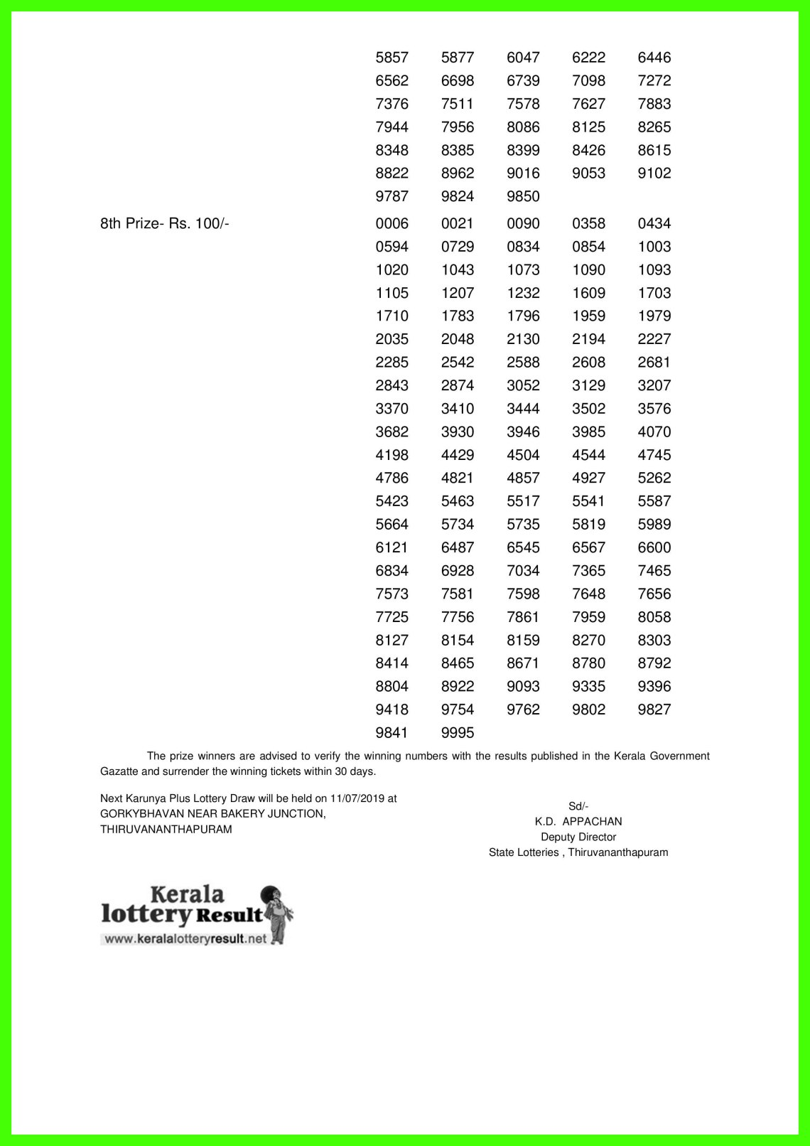 Karunya Plus LOTTERY NO. KN-272nd DRAW held on 04.07.2019-page-002