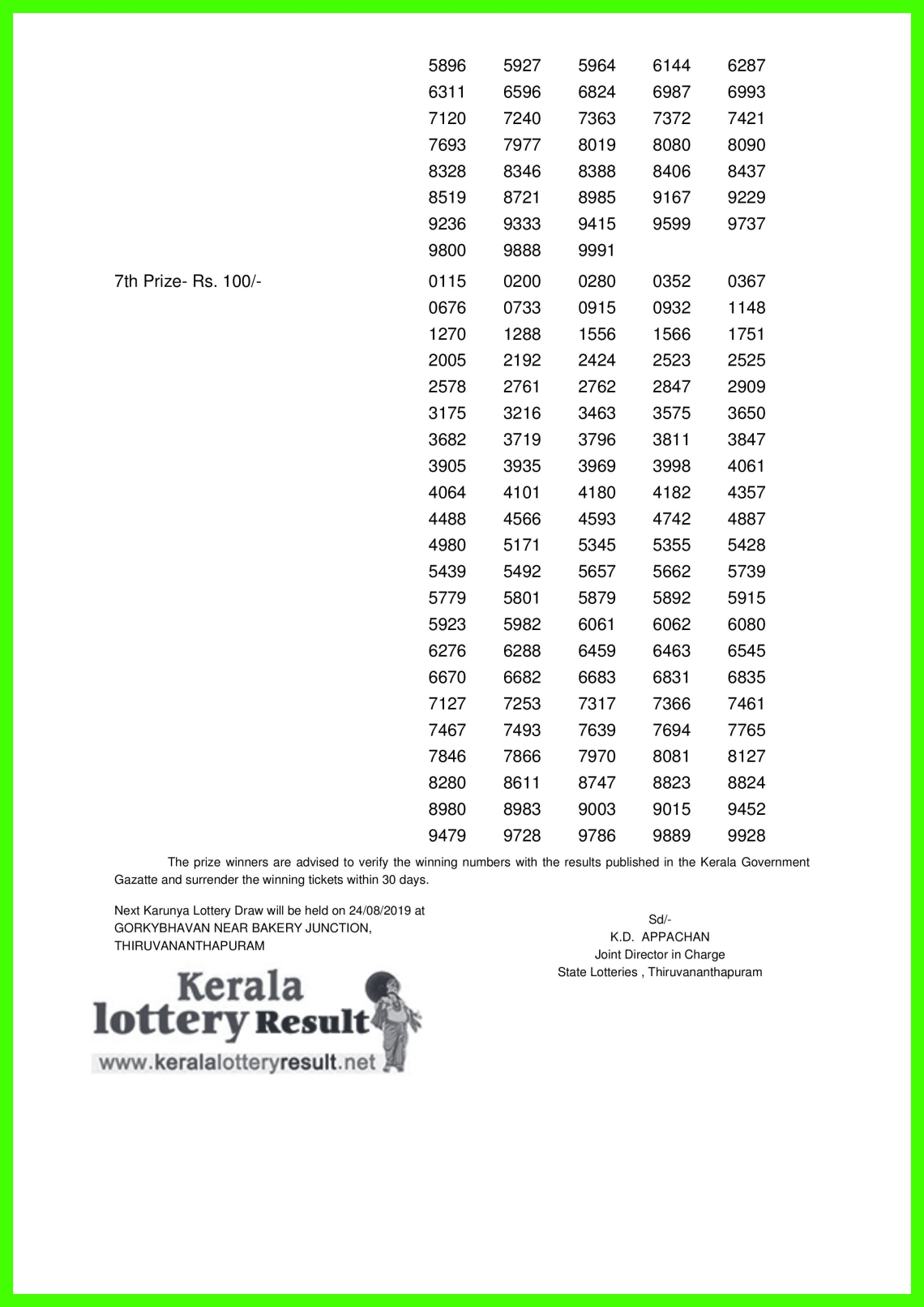 Karunya LOTTERY NO. KR-409th DRAW held on 17.08.2019-page-002