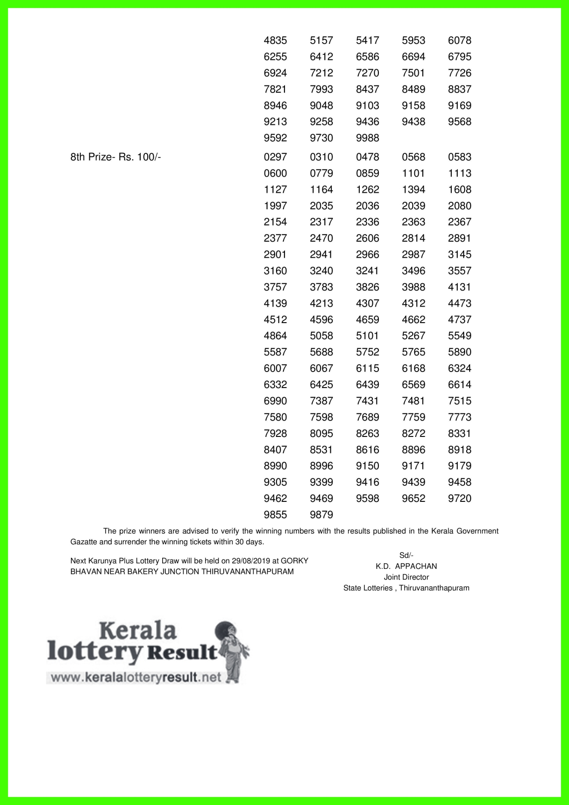 Karunya Plus LOTTERY NO. KN-278th DRAW held on 22.08.2019-page-002