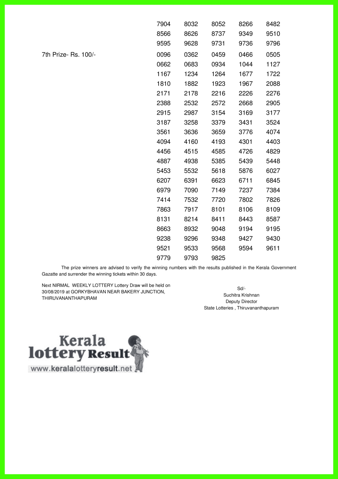 NIRMAL WEEKLY LOTTERY LOTTERY NO. NR-133rd DRAW scheduled on 09.08.2019-page-002